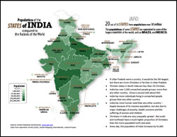 11.  States of India as Countries