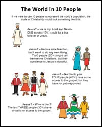 22.  World in Ten People
