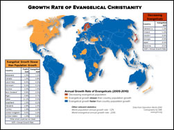 6.  Growth Rate of Evangelical Christianity